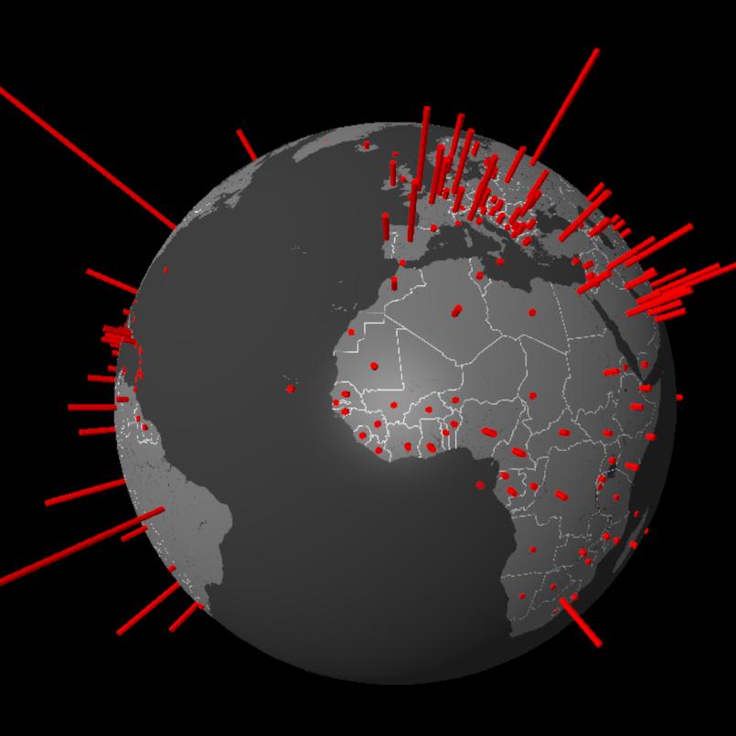 3d stats globe